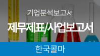기업분석보고서 3. 한국콜마홀딩스, 올해 사업전략은 무엇인가?