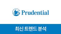 기업분석보고서 2. 푸르덴셜생명보험, 최신 트렌드를 알면 합격이 보인다.