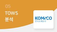 기업분석보고서 5. 한국조폐공사, 기회요인과 위협요인은 무엇인가?