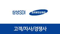 기업분석보고서 4. 삼성SDI, 고객/자사/경쟁사를 분석해보자.