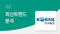 기업분석보고서 2. 한국철도공사, 최신 트렌드를 알면 합격이 보인다.