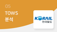 기업분석보고서 5. 한국철도공사, 기회요인과 위협요인은 무엇인가?