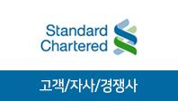 기업분석보고서 4. 한국스탠다드차타드은행, 고객/자사/경쟁사를 분석해보자.