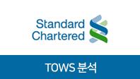기업분석보고서 5. 한국스탠다드차타드은행, 기회요인과 위협요인은 무엇인가?