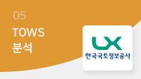 기업분석보고서 5. 한국국토정보공사, 기회요인과 위협요인은 무엇인가?