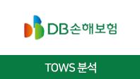 기업분석보고서 5. DB손해보험, 기회요인과 위협요인은 무엇인가?