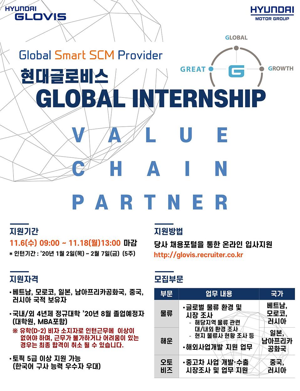 글로벌 인턴쉽 모집
