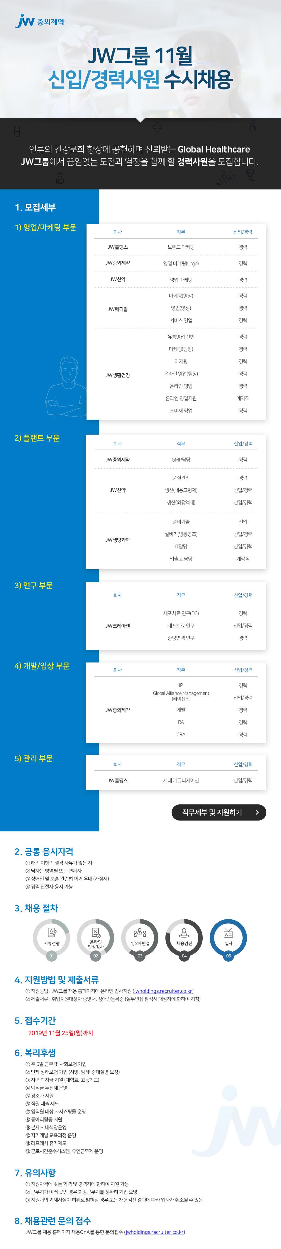 JW그룹 11월 신입/경력사원 수시채용