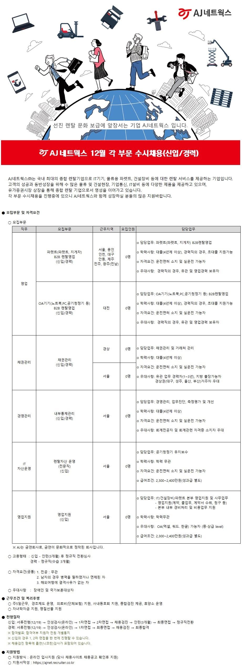 AJ네트웍스 12월 각 부문 수시채용(신입/경력)