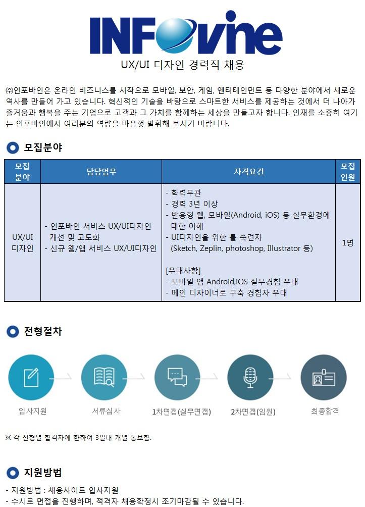 [코스닥상장사] 기술연구소 UX/UI디자이너 경력직 채용
