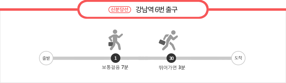 강남역(신분당선) 6번 출구에서 1분
