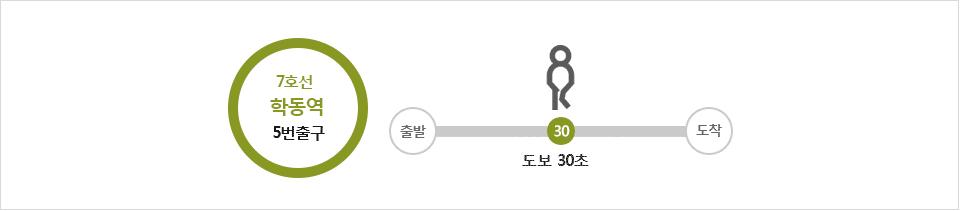 출구 안내 -7호선 학동역 5번 출구 도보 30초