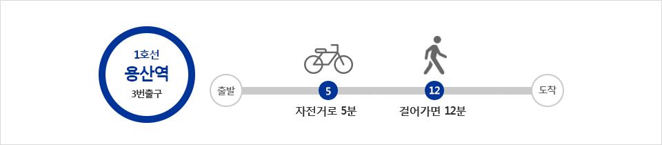 출구 안내 - 9호선 신논현역 4번출구 자전거로 1분, 걸어가면 6분
