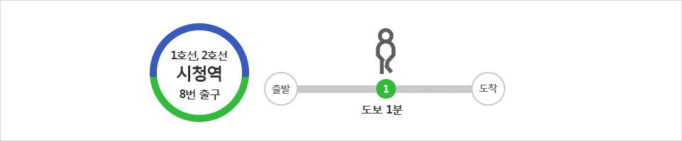 출구 안내 -1호선, 2호선 시청역 8번 출구 도보 1분
