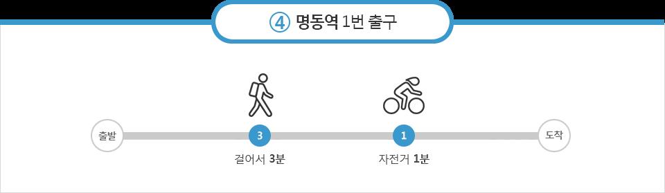 4호선 명동역 1번 출구- 걸어서3분 자전거1분