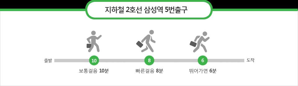 지하철 2호선 삼성역 5번출구