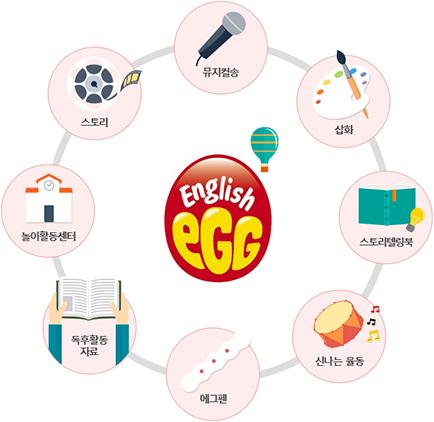 뮤지컬송 / 삽화 / 스토리텔링북 /  신나는 율동 / 에그펜 / 독후활동 자료 / 놀이활동센터 / 스토리