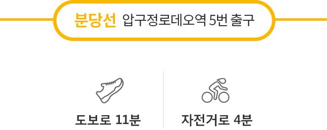 분당선 압구정로데오역 5번출구:도보로11분, 자전거로 4분