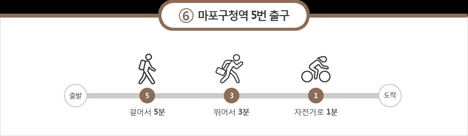 6호선 마포구청역 5번출구:걸어서5분, 뛰어서 3분, 자전거로 1분