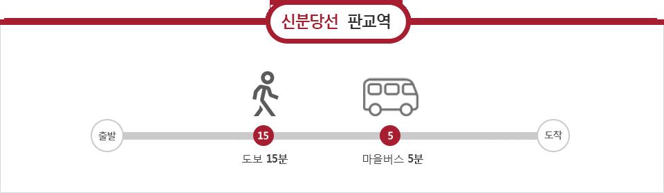 신분당선 판교역: (도보 15분, 마을버스 5분)