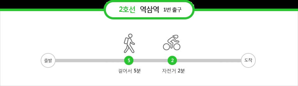 2호선 역삼역 1번출구 : 걸어서5분, 자전거2분