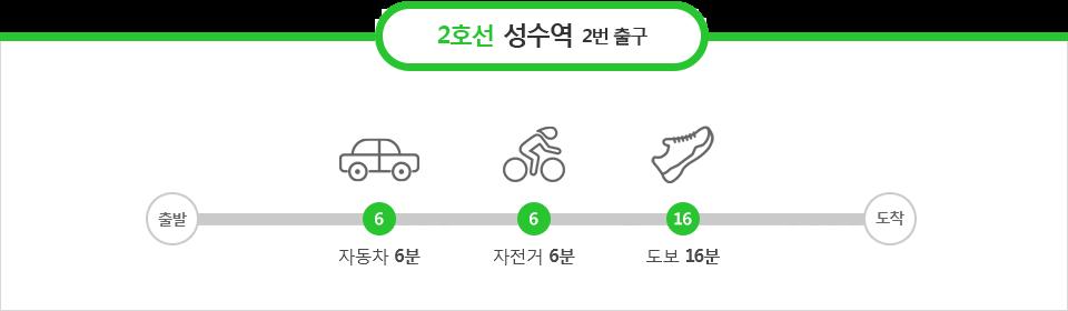 2호선 성수역 2번출구 : 자동차6분, 자전거 6분, 도보 16분