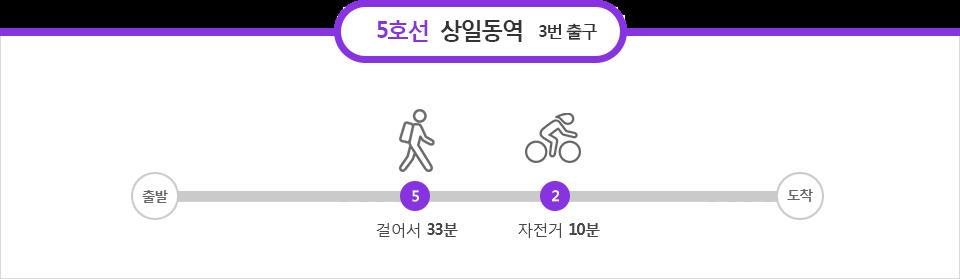 5호선 상일동역 3번출구 :걸어서 33분, 자전거 10분