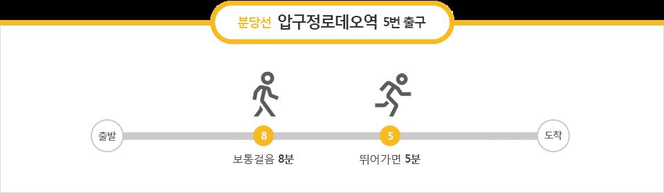 분당선 압구정로데오역 5번출구 : 보통걸음 8분, 뛰어가면 5분