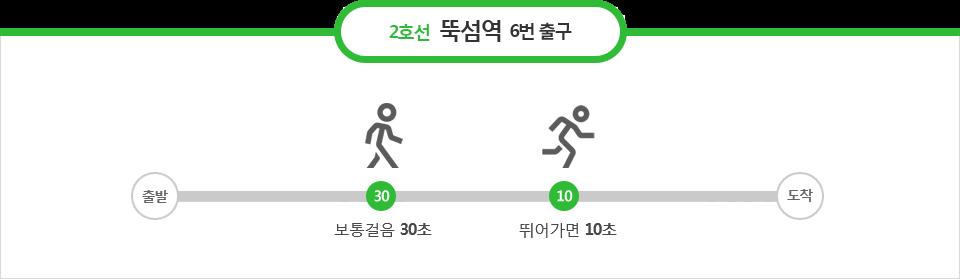 2호선 뚝섬역 6번출구 : 보통걸음30초, 뛰어가면 10초