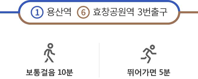 1호선 용산역, 6호선 효창공원역 3번출구 : 보통걸음10분, 뛰어가면 5분