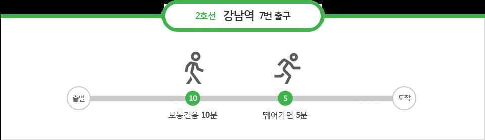 2호선 강남역 7번출구, 보통걸음 10분, 뛰어가면 5분