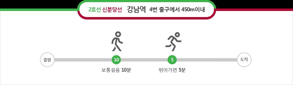 2호선, 신분당선 - 강남역 : 4번 출구에서 450m이내