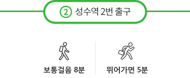 2호선 성수역 2번출구: 보통걸음 8분, 뛰어가면 5분