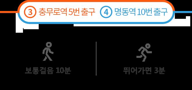 3호선 충무로역 5번 출구 4호선 명동역 10번 출구 : 보통걸음10분, 뛰어가면 3분