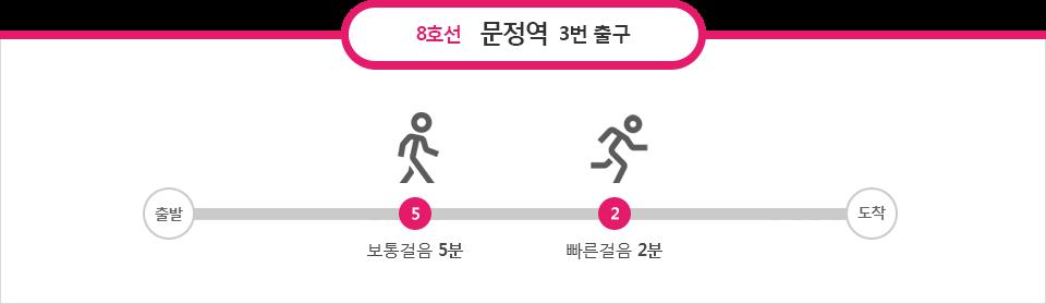 3호선 신사역   : 1번 출구 - 보통걸음 3분, 빠른걸음 1분