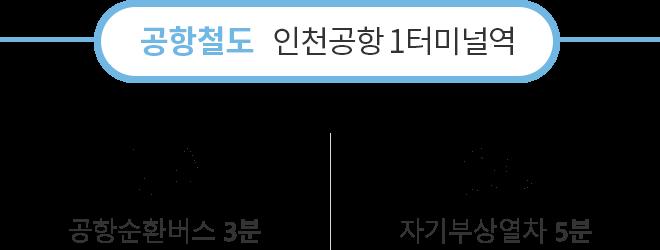 공항철도 : 인천공항 1터미널역