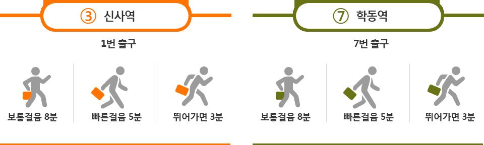 출구 안내 - 3호선 신사역 1번출구 : 보통걸음 8분, 빠른걸음 5분, 뛰어가면 3분 / 7호선 학동역 7번출구 : 보통걸음 8분, 빠른걸음 5분, 뛰어가면 3분