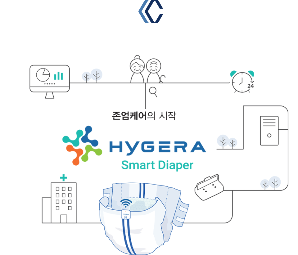 존엄케어의 시작. HyGERA Smart Diaper