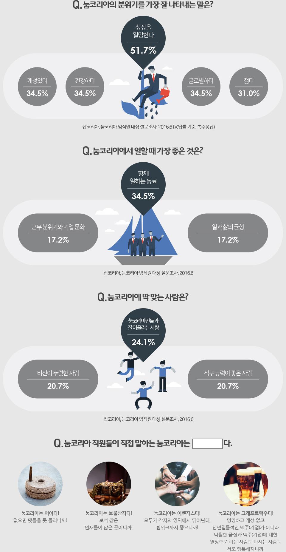 기업리뷰 - 아래 설명 참조