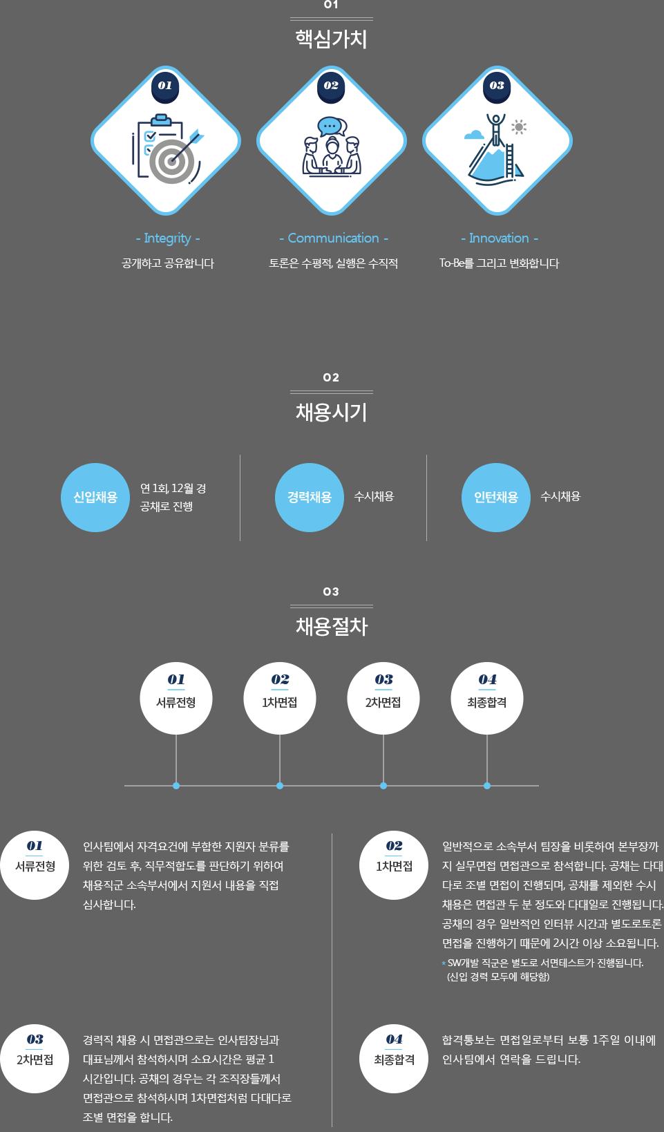 채용정보 - 아래 설명 참조