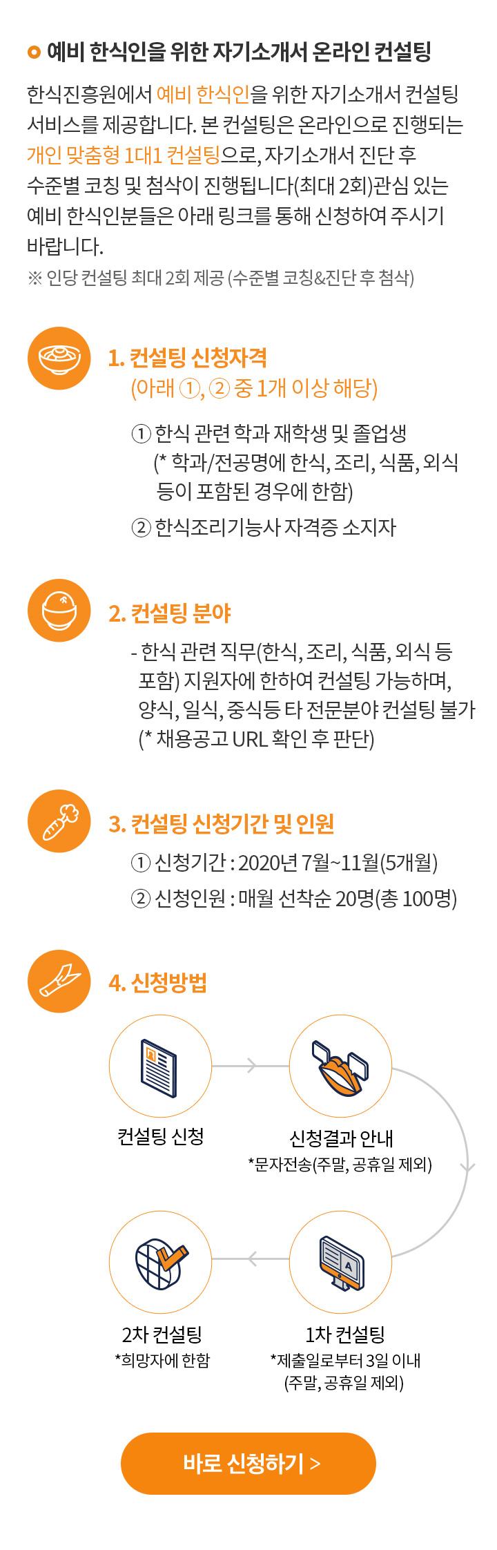 한식진흥원 자기소개서 온라인 컨설팅 상세내용 하단 참조