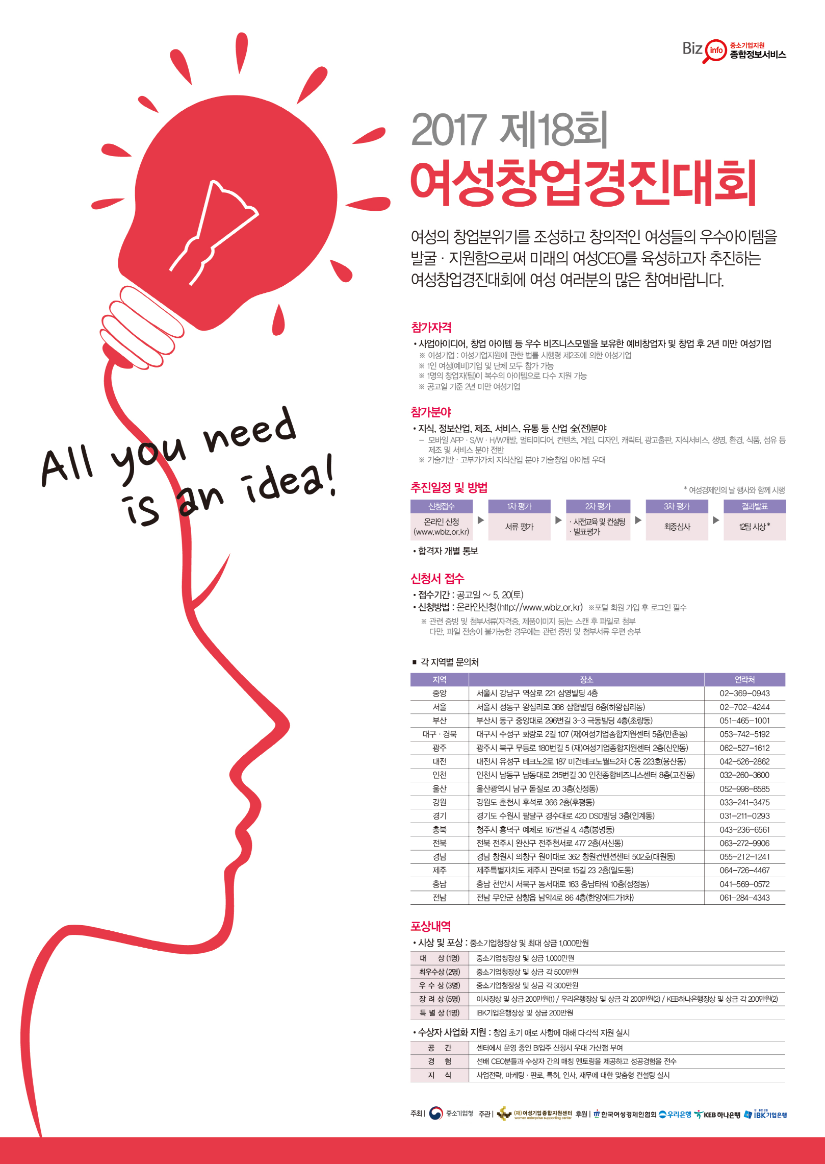 2017th 여성창업경진대회 [예비창업팀/스타트업] ~06/20