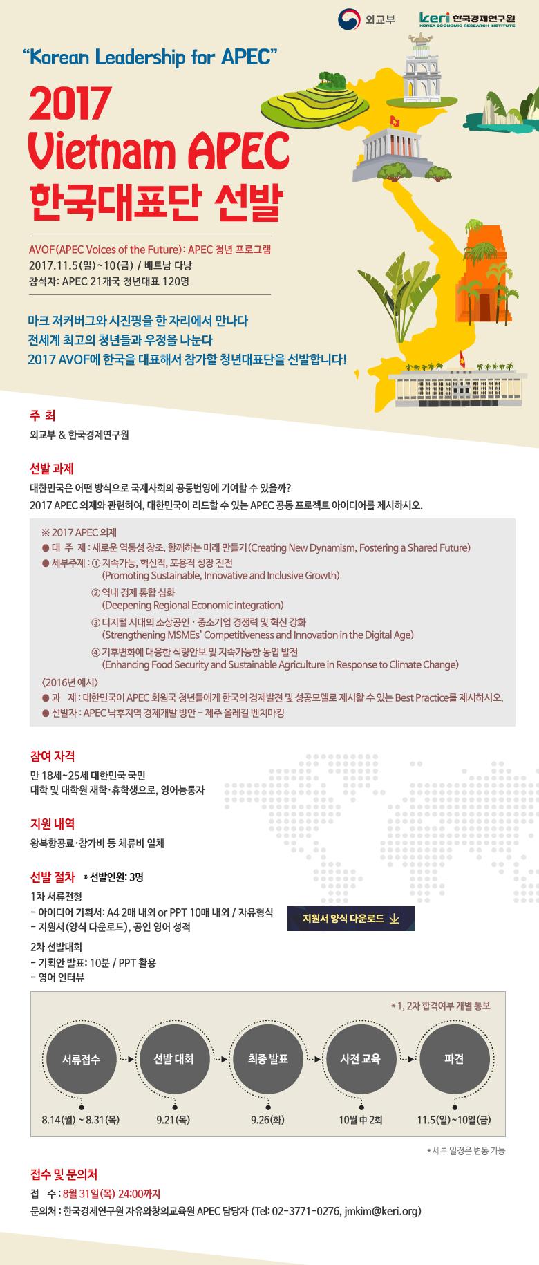 2017 APEC 한국 청년대표단 선발 파견