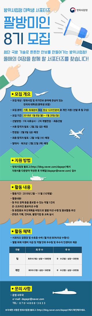 """2018 방위사업청 대학생 서포터즈 """"팔방미인 8기"""" 모집"""