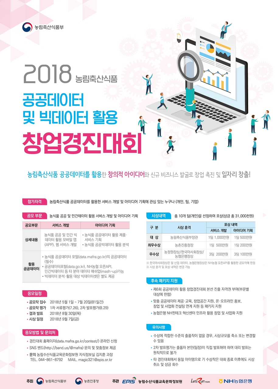 2018 공공데이터 및 빅데이터 활용 창업경진대회