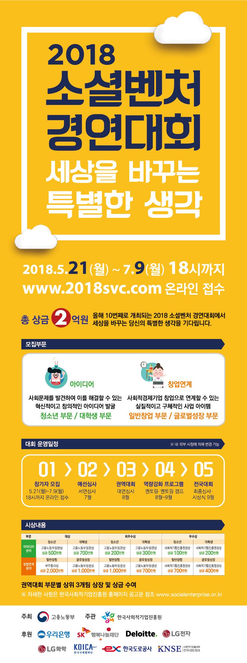 2018년 소셜벤처 경연대회