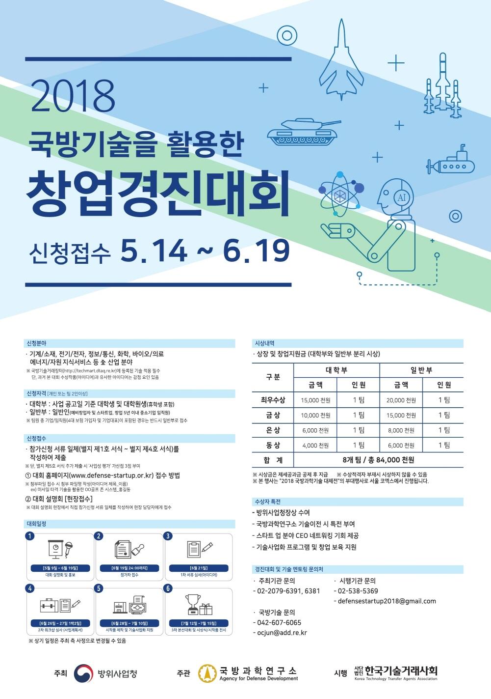 2018 국방기술을 활용한 창업경진대회