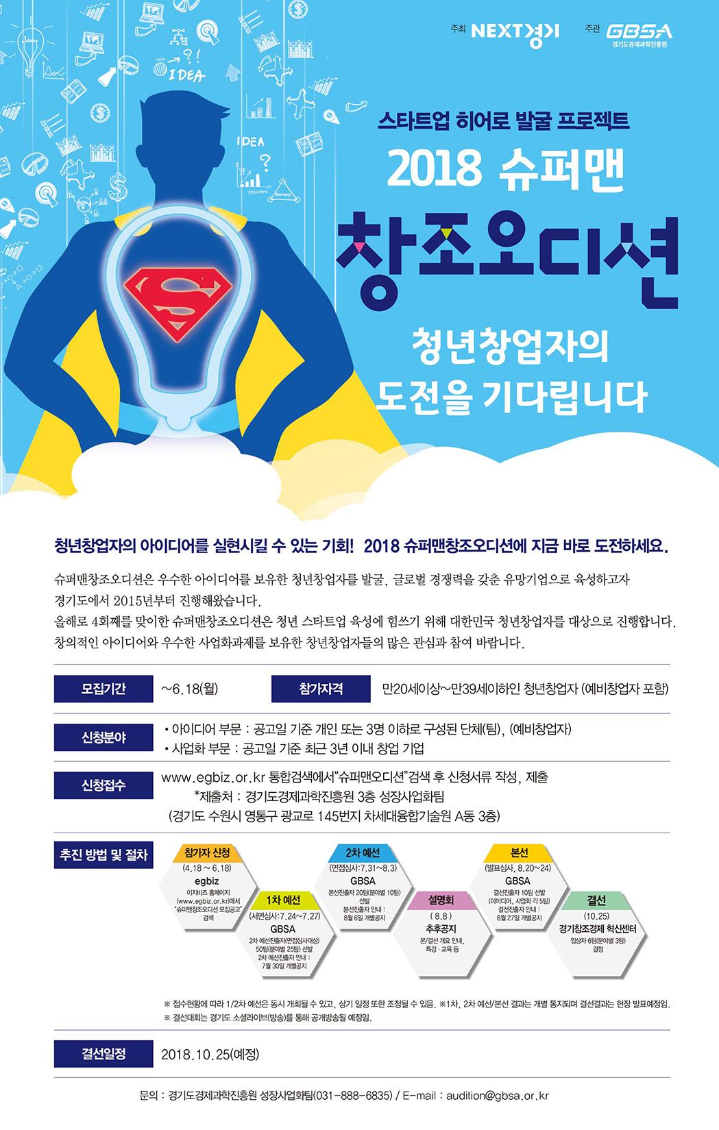 2018 슈퍼맨 창조 오디션
