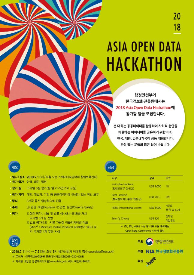 2018 아시아 오픈데이터 해커톤