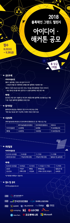 2018 블록체인 그랜드챌린지 아이디어·해커톤 공모